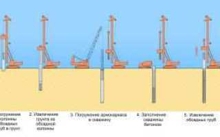 Сваи заливные фундаменты технология