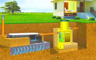 Вентиляция выгребной ямы из бетонных колец