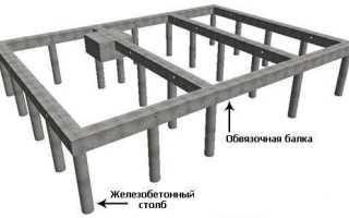 Фундамент на сваях своими руками пошаговая инструкция