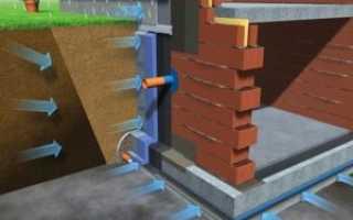 Чем гидроизолировать фундамент снаружи