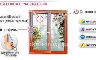 Пластиковые окна с раскладкой