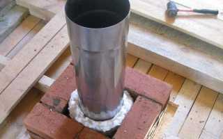 Как изолировать конус утеплителя на дымовой трубе
