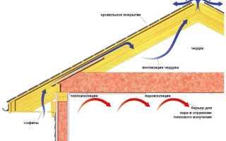 Пароизоляция чердачного перекрытия по деревянным балкам