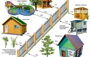 Архитектурные нормы при строительстве частного дома