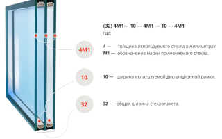 Формула стеклопакетов расшифровка