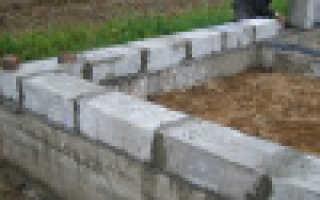 Фундамент на глине для дома из пеноблоков