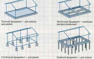 Устройство дренажа под плитный фундамента частного дома