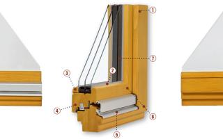 Производство окон и дверей из дерева
