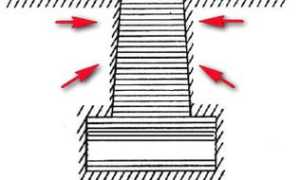 Как уменьшить глубину промерзания грунта возле фундамента