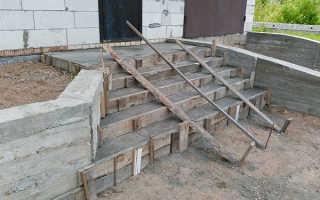 Фундамент для бетонной лестницы крыльца