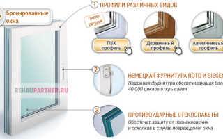 Антивандальные окна для квартиры